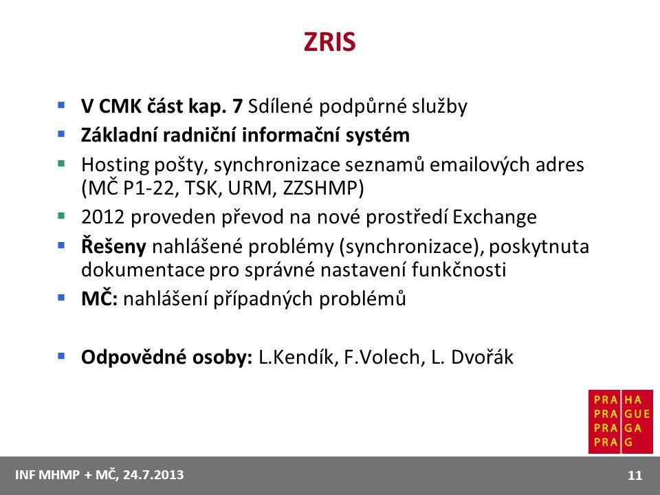 ZRIS V CMK část kap. 7 Sdílené podpůrné služby