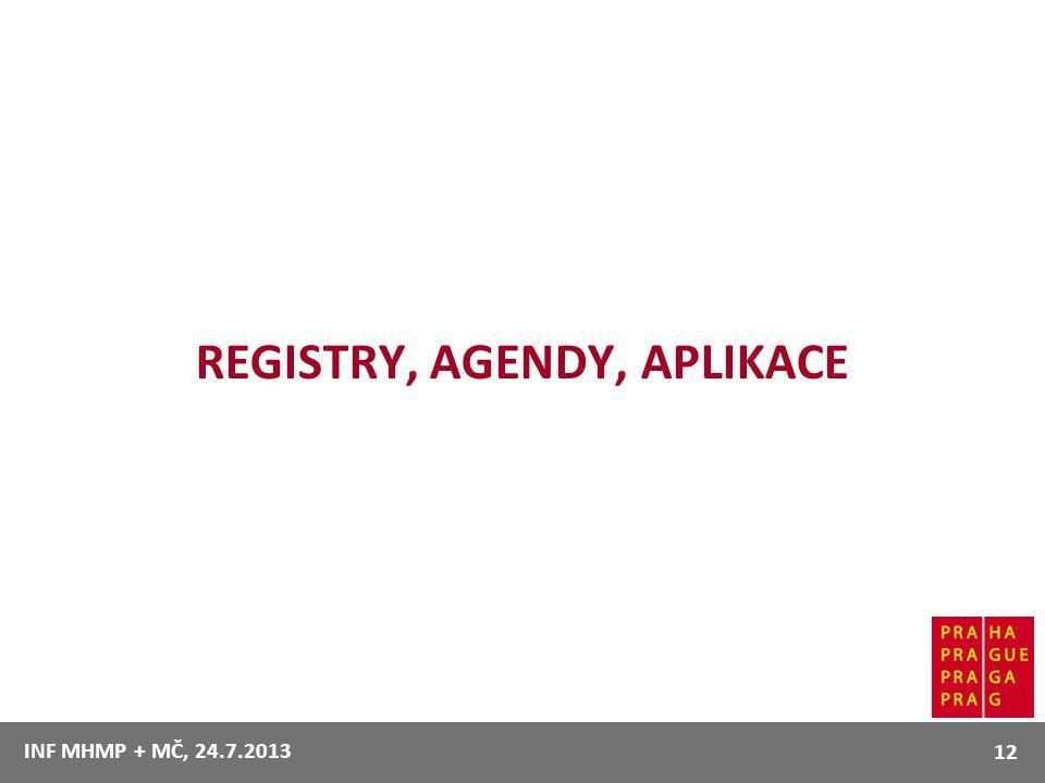 REGISTRY, AGENDY, APLIKACE