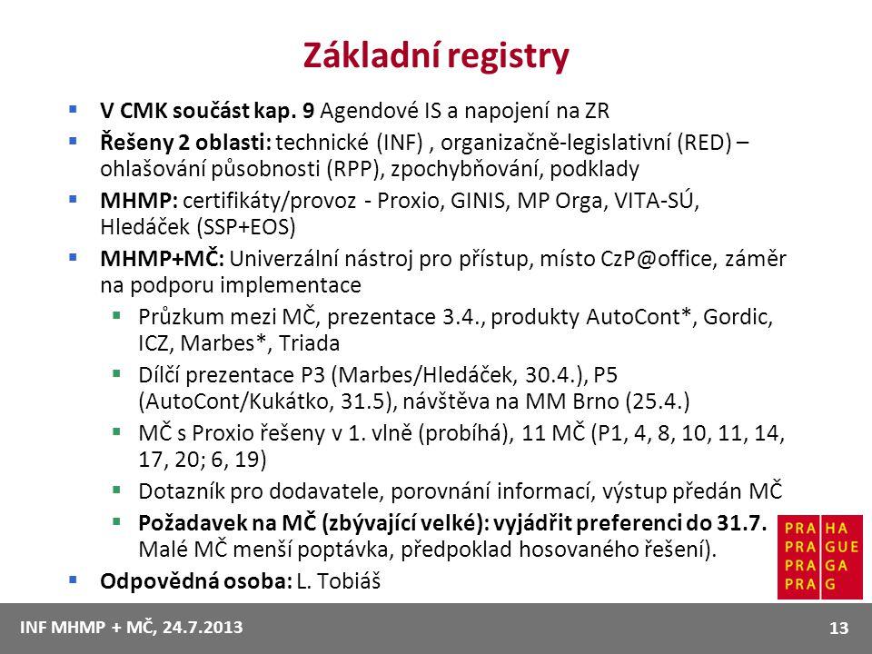 Základní registry V CMK součást kap. 9 Agendové IS a napojení na ZR