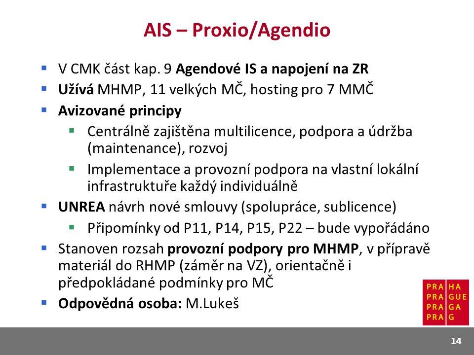 AIS – Proxio/Agendio V CMK část kap. 9 Agendové IS a napojení na ZR