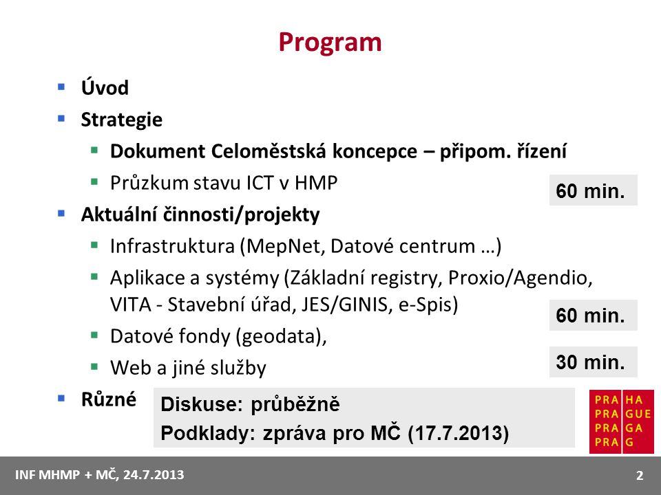 Program Úvod Strategie Dokument Celoměstská koncepce – připom. řízení