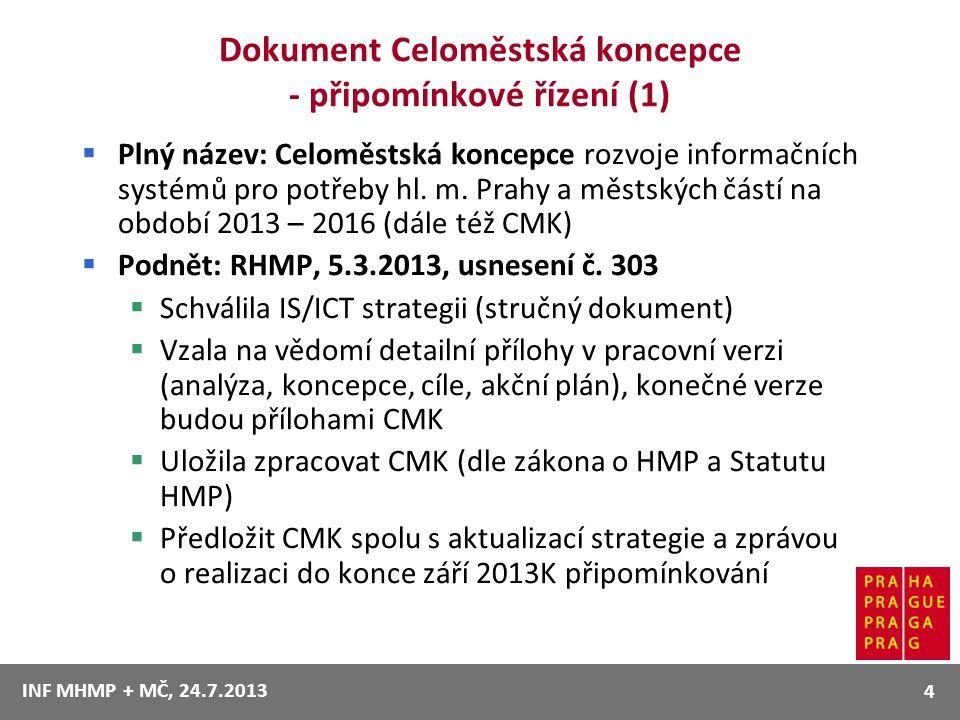 Dokument Celoměstská koncepce - připomínkové řízení (1)