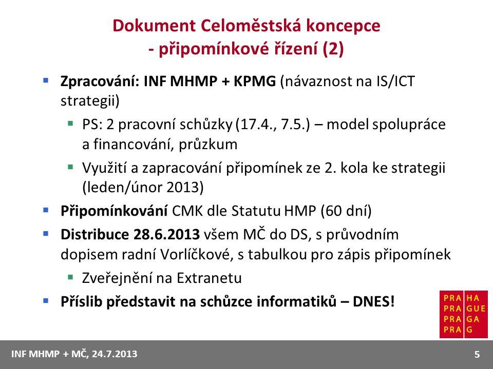 Dokument Celoměstská koncepce - připomínkové řízení (2)