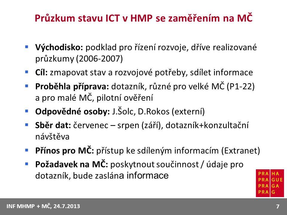 Průzkum stavu ICT v HMP se zaměřením na MČ