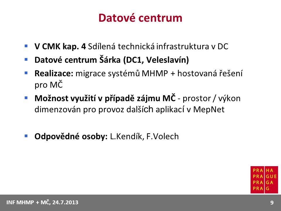 Datové centrum V CMK kap. 4 Sdílená technická infrastruktura v DC