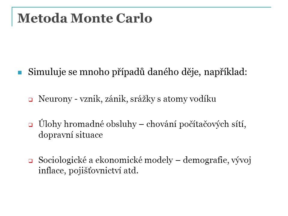 Metoda Monte Carlo Simuluje se mnoho případů daného děje, například: