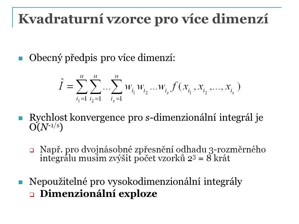 Kvadraturní vzorce pro více dimenzí