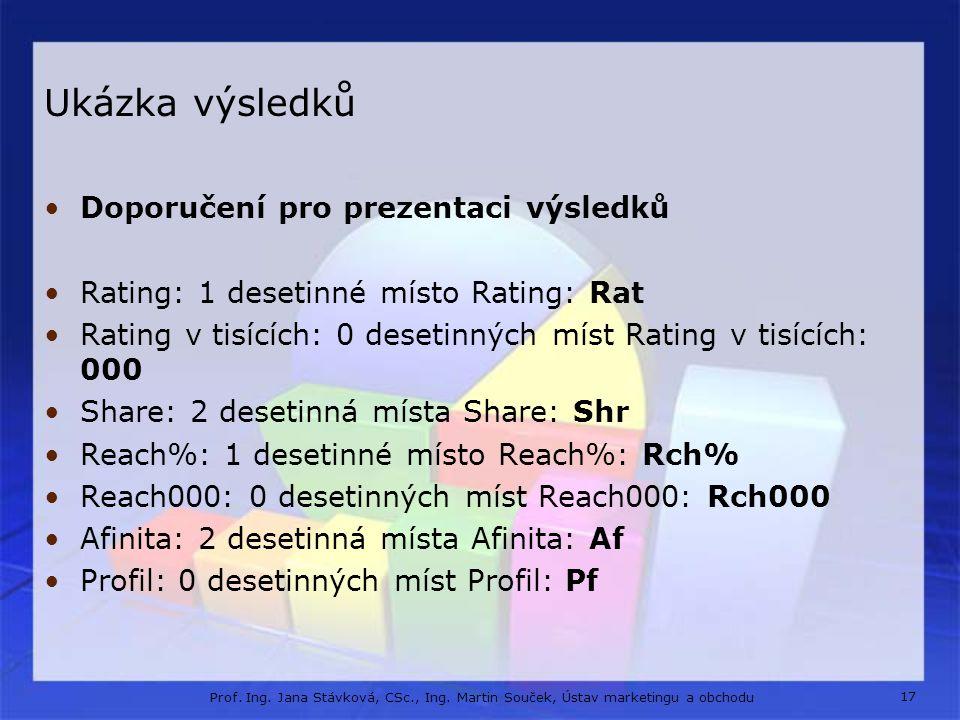Ukázka výsledků Doporučení pro prezentaci výsledků