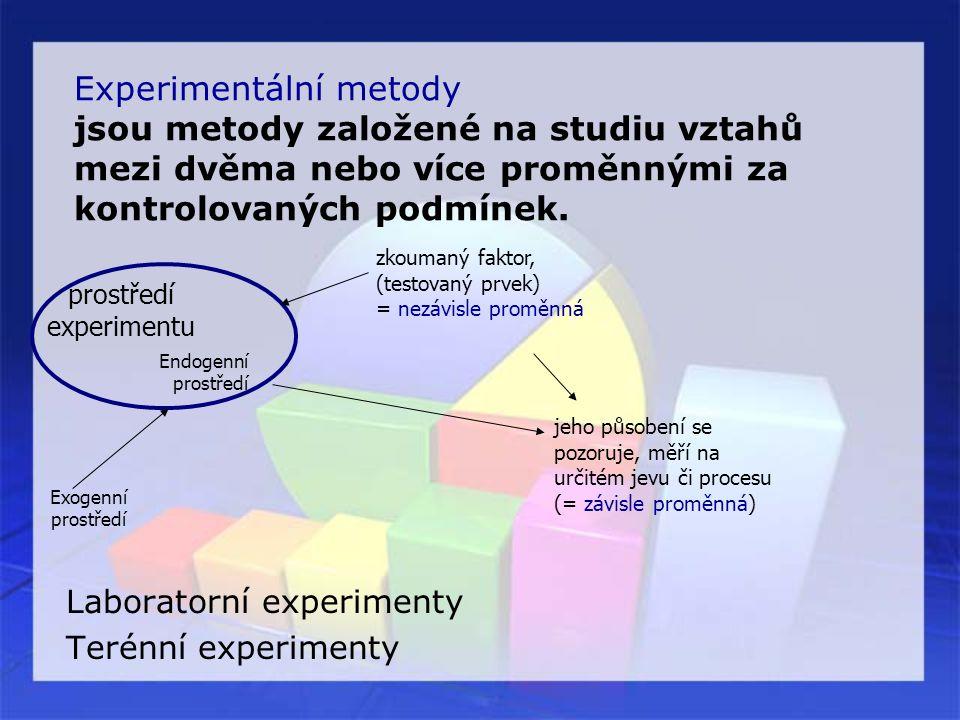 Laboratorní experimenty Terénní experimenty