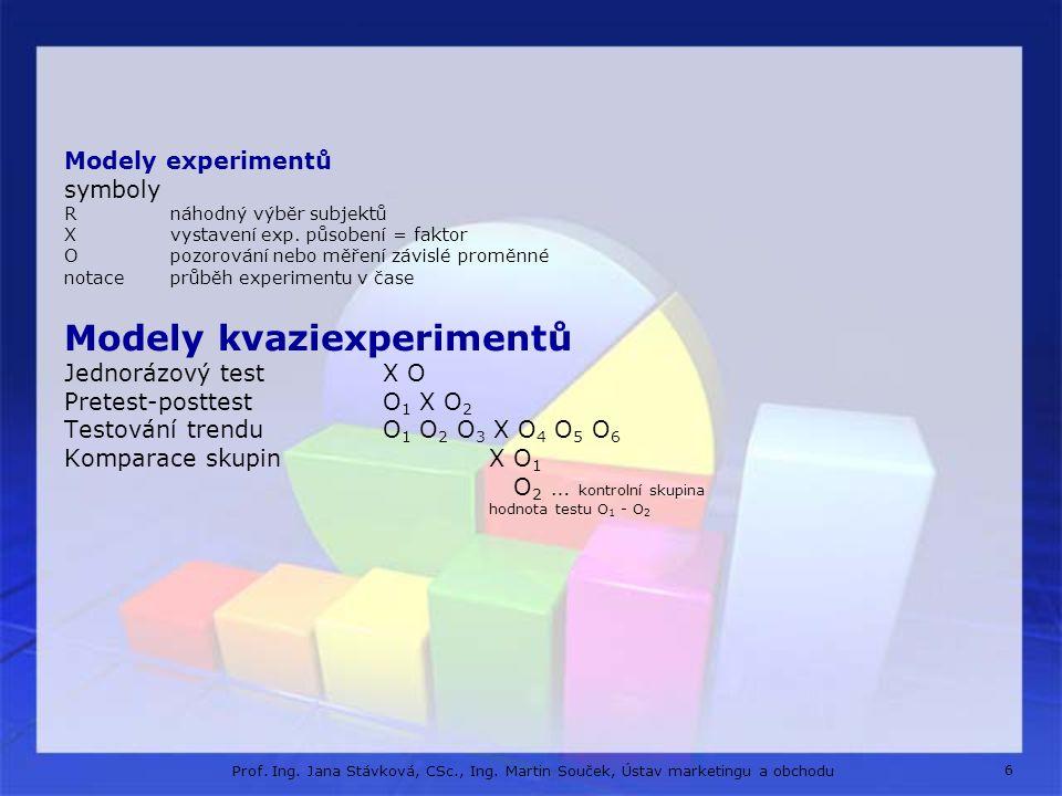 Modely experimentů symboly R. náhodný výběr subjektů X. vystavení exp