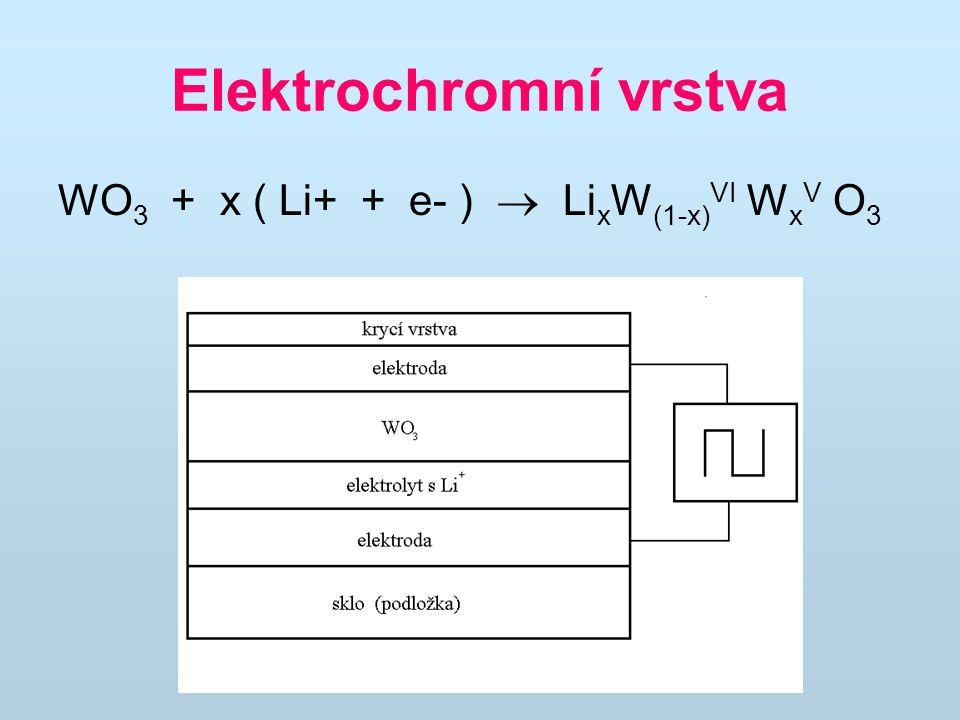 Elektrochromní vrstva