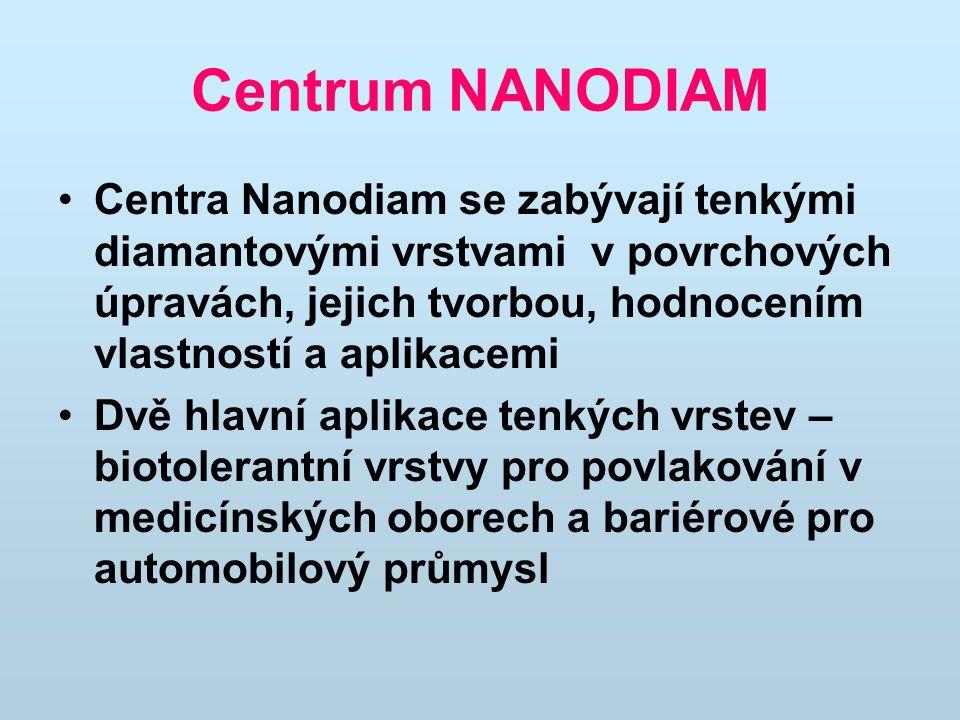 Centrum NANODIAM