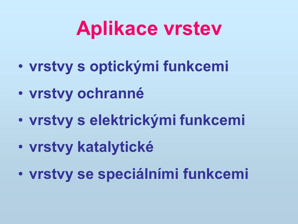 Aplikace vrstev vrstvy s optickými funkcemi vrstvy ochranné