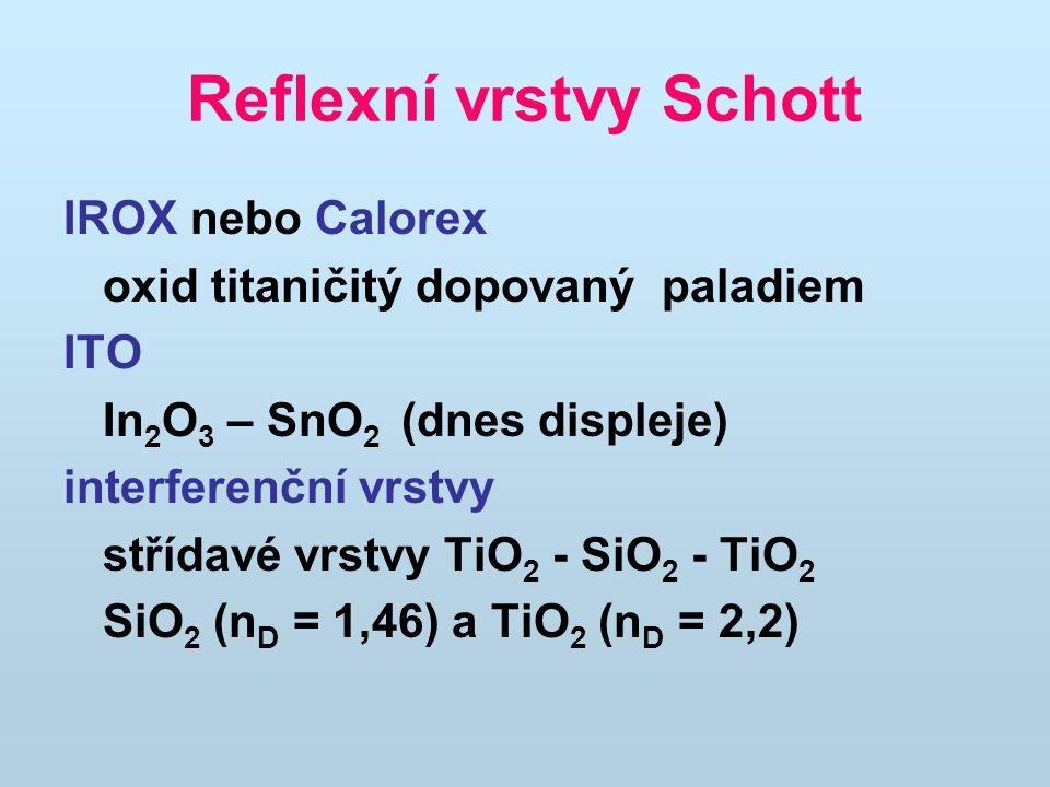 Reflexní vrstvy Schott