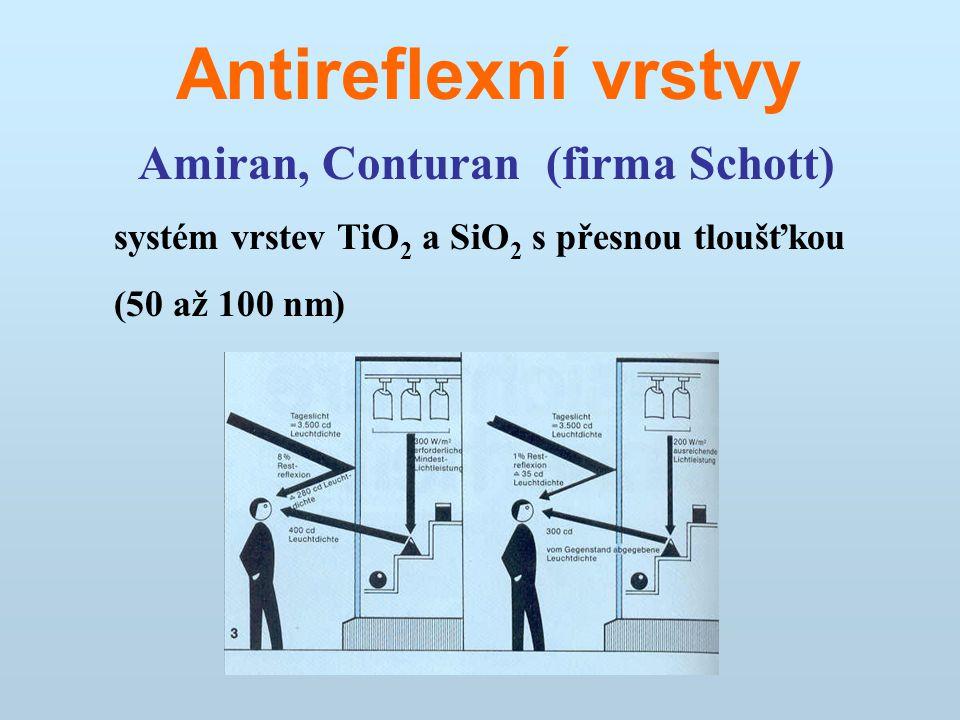 Antireflexní vrstvy Amiran, Conturan (firma Schott)
