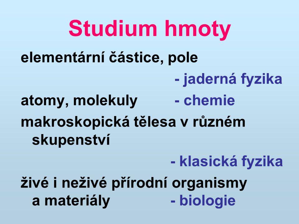 Studium hmoty elementární částice, pole - jaderná fyzika