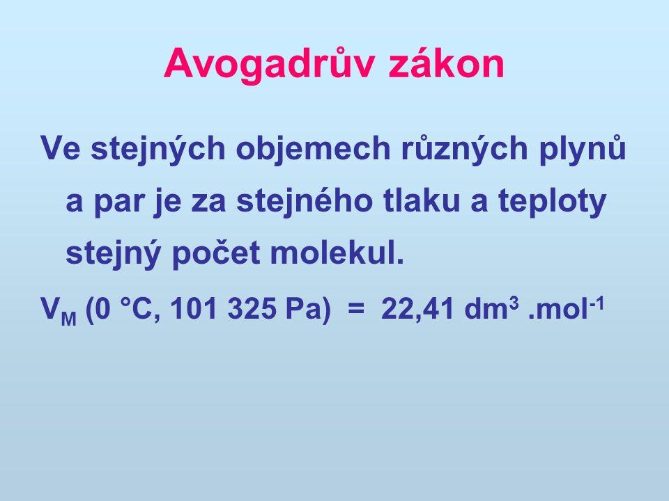 Avogadrův zákon Ve stejných objemech různých plynů a par je za stejného tlaku a teploty stejný počet molekul.