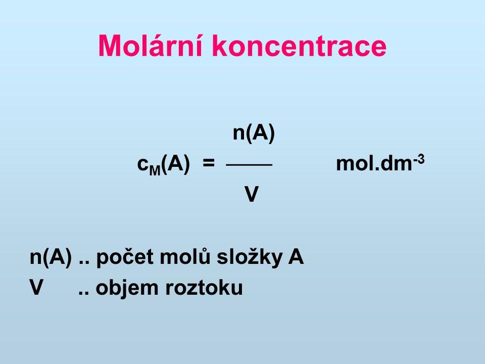 Molární koncentrace n(A) cM(A) =  mol.dm-3 V