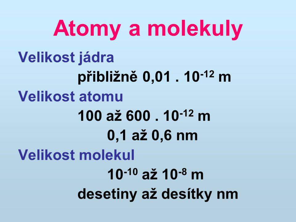 Atomy a molekuly Velikost jádra přibližně 0,01 . 10-12 m