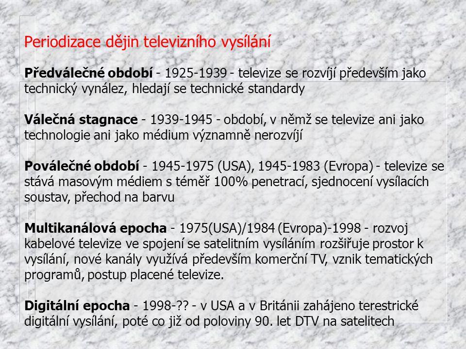 Periodizace dějin televizního vysílání