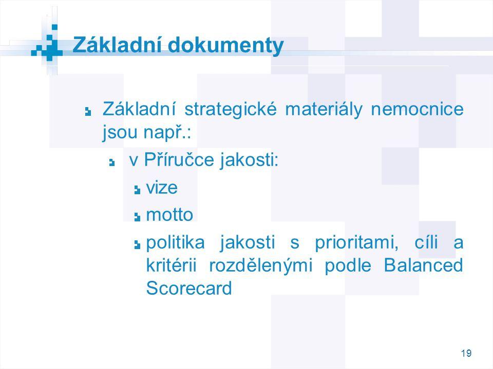 Základní dokumenty Základní strategické materiály nemocnice jsou např.: v Příručce jakosti: vize.