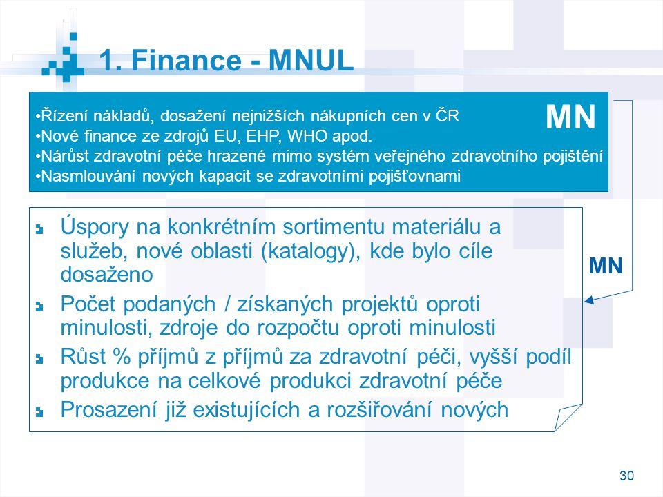 1. Finance - MNUL MN. Řízení nákladů, dosažení nejnižších nákupních cen v ČR. Nové finance ze zdrojů EU, EHP, WHO apod.