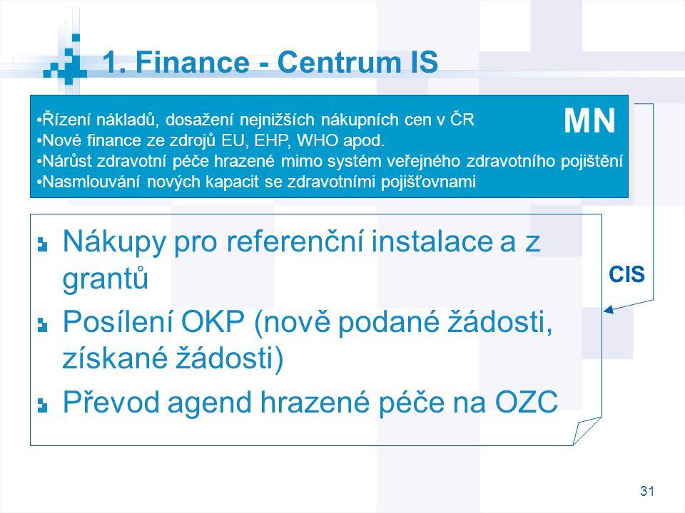 MN 1. Finance - Centrum IS Nákupy pro referenční instalace a z grantů