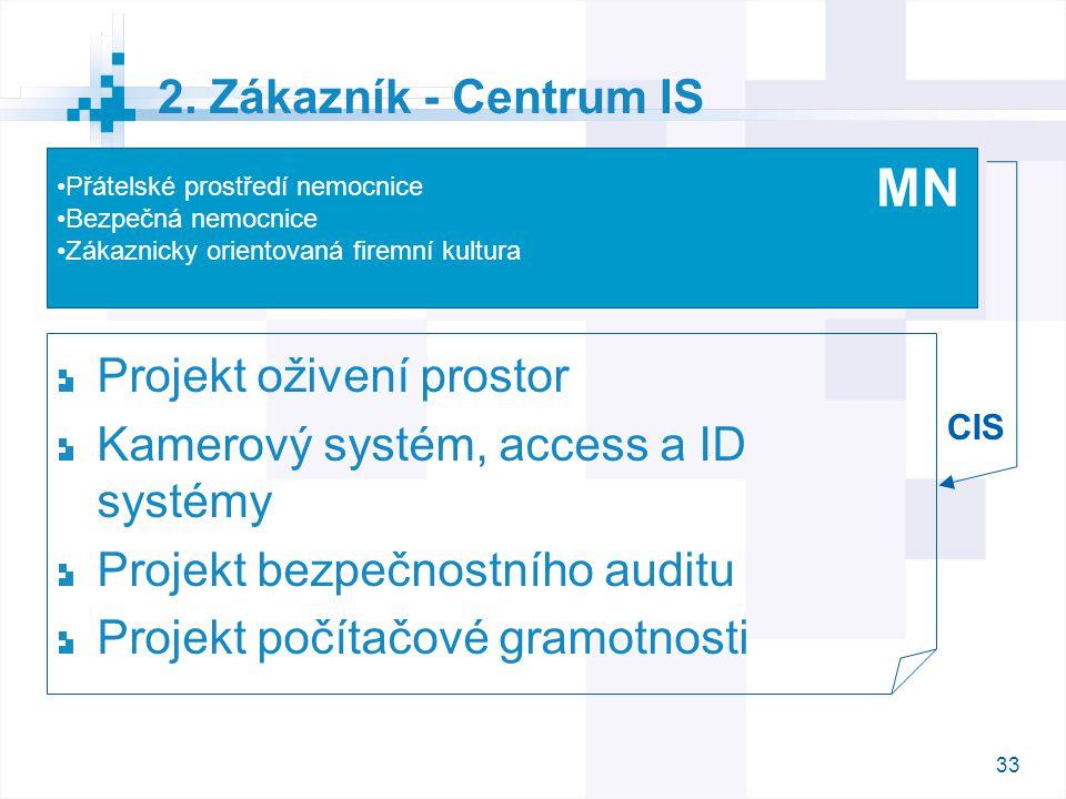MN 2. Zákazník - Centrum IS Projekt oživení prostor
