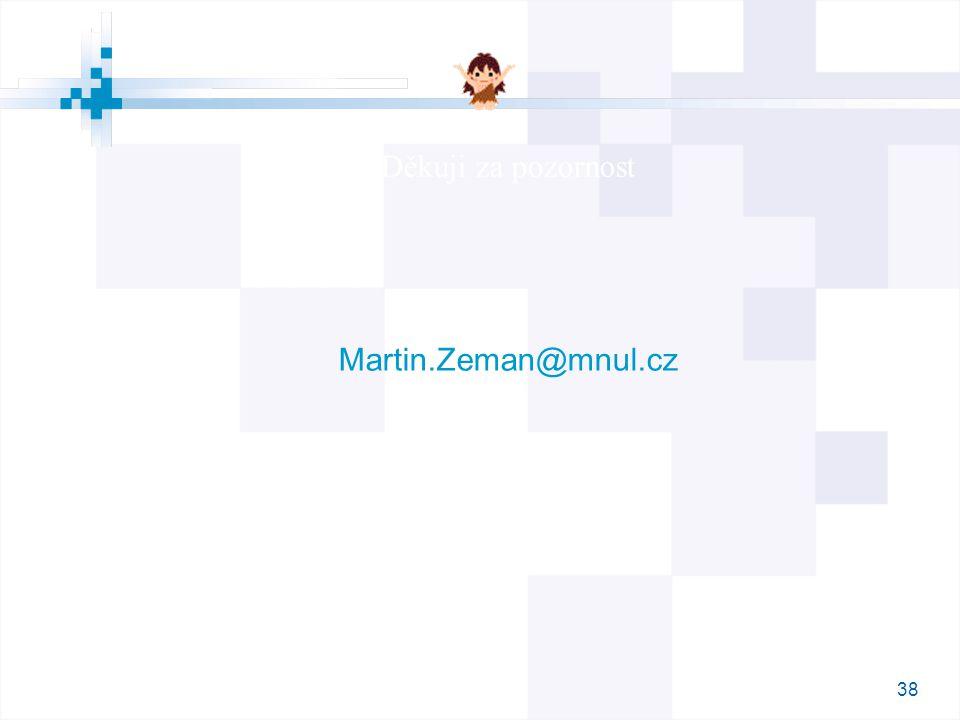Děkuji za pozornost Martin.Zeman@mnul.cz
