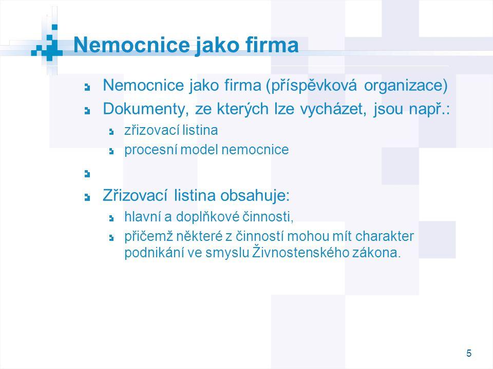 Nemocnice jako firma Nemocnice jako firma (příspěvková organizace)