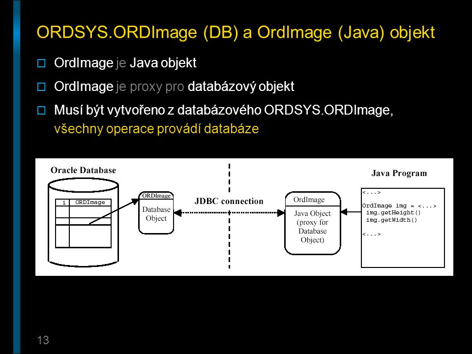 ORDSYS.ORDImage (DB) a OrdImage (Java) objekt