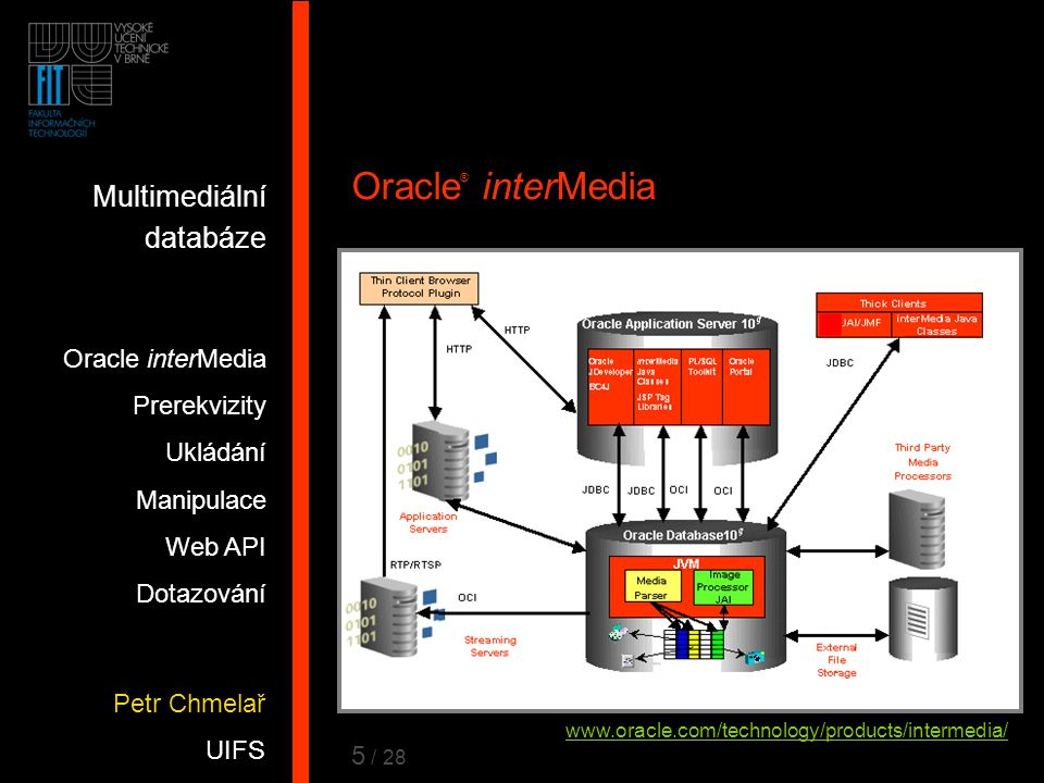 Oracle® interMedia www.oracle.com/technology/products/intermedia/