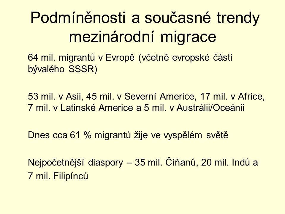 Podmíněnosti a současné trendy mezinárodní migrace