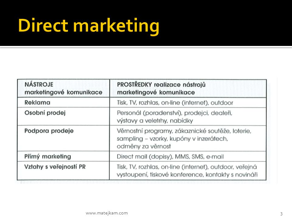 Direct marketing www.matejkam.com