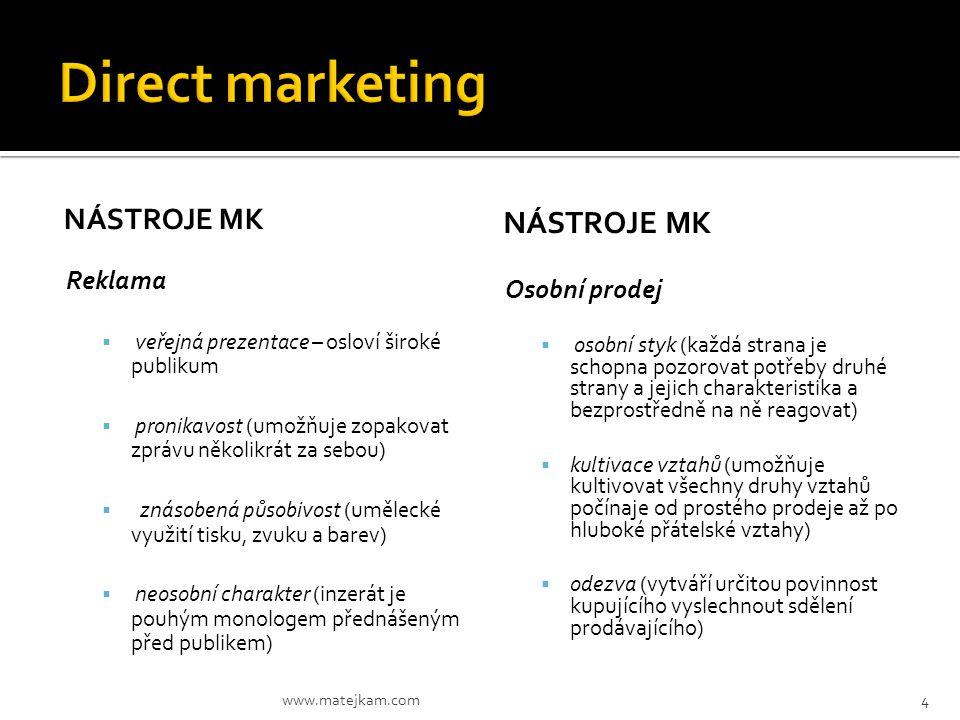 Direct marketing Nástroje MK Nástroje MK Reklama Osobní prodej