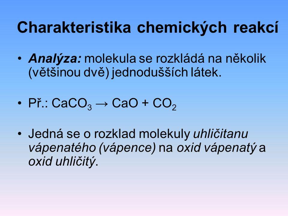 Charakteristika chemických reakcí