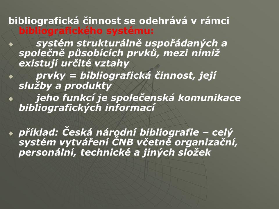 bibliografická činnost se odehrává v rámci bibliografického systému: