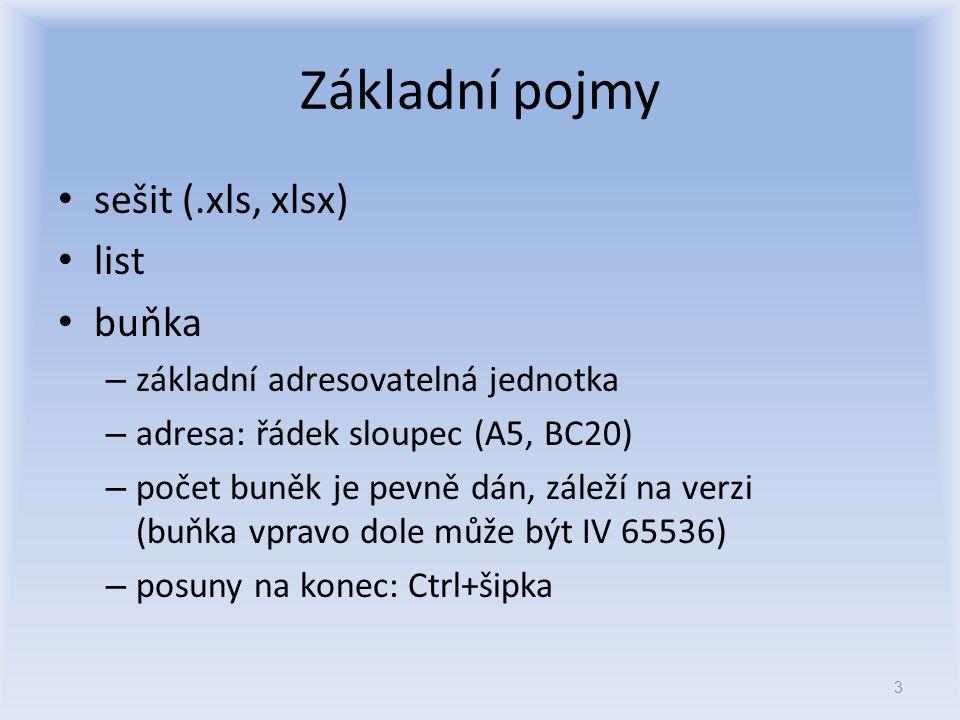 Základní pojmy sešit (.xls, xlsx) list buňka