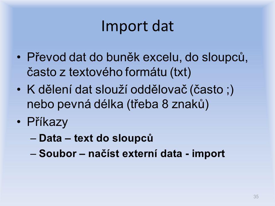 Import dat Převod dat do buněk excelu, do sloupců, často z textového formátu (txt)