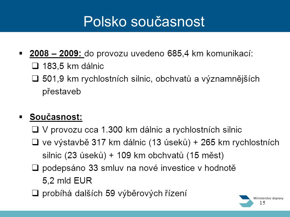 Polsko současnost 2008 – 2009: do provozu uvedeno 685,4 km komunikací: