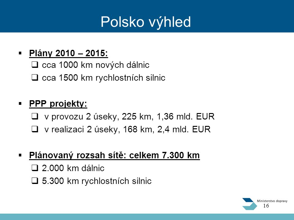 Polsko výhled Plány 2010 – 2015: cca 1000 km nových dálnic