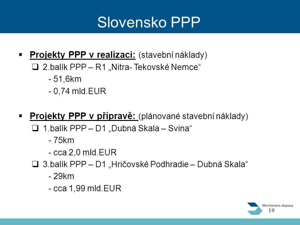 Slovensko PPP Projekty PPP v realizaci: (stavební náklady)