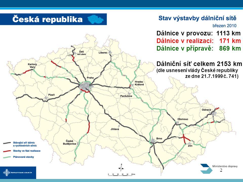Dálnice v realizaci: 171 km Dálnice v přípravě: 869 km