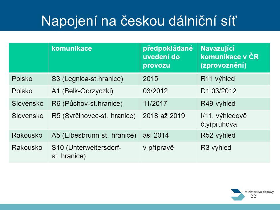 Napojení na českou dálniční síť