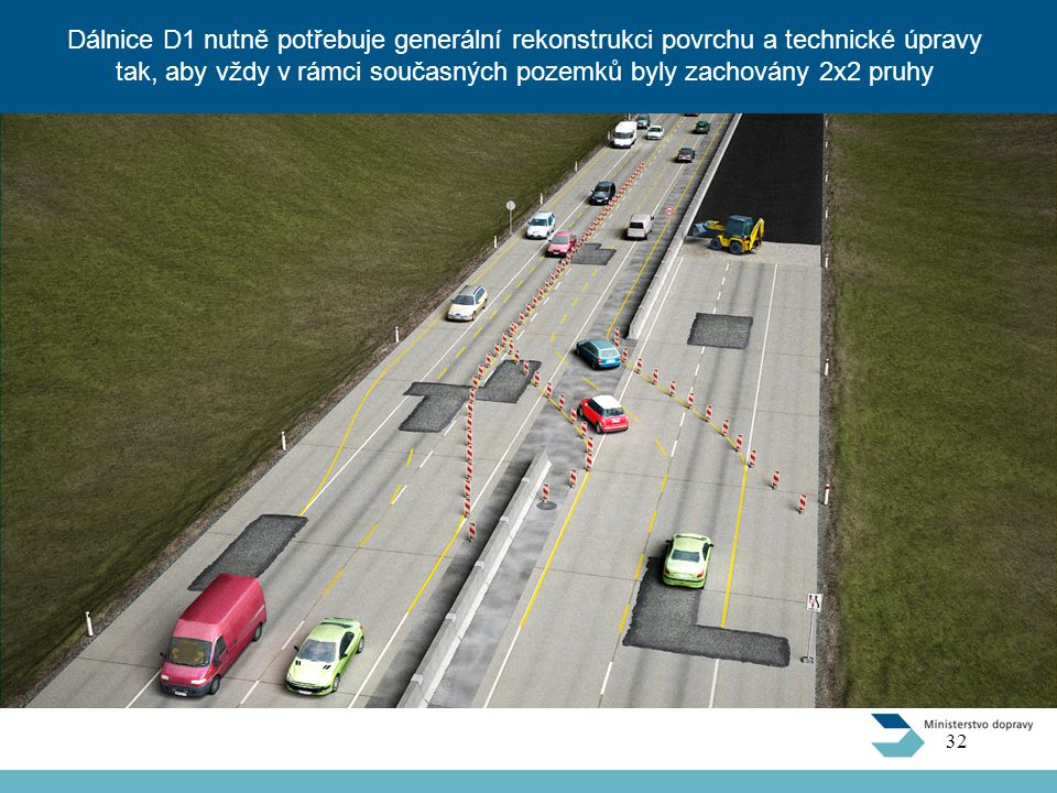 Dálnice D1 nutně potřebuje generální rekonstrukci povrchu a technické úpravy tak, aby vždy v rámci současných pozemků byly zachovány 2x2 pruhy