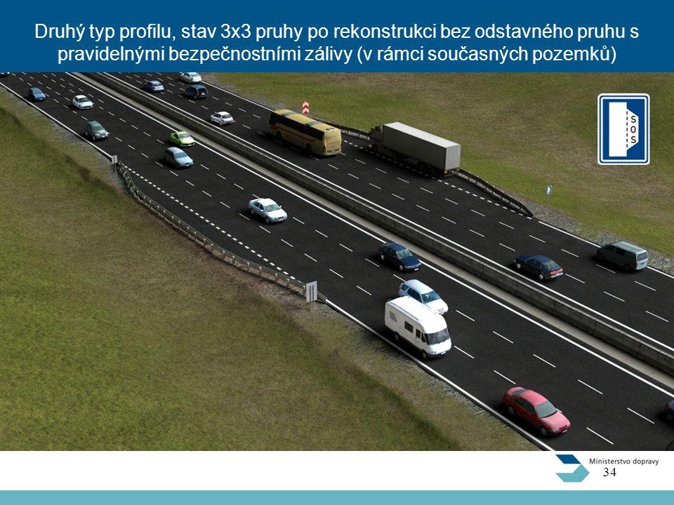Druhý typ profilu, stav 3x3 pruhy po rekonstrukci bez odstavného pruhu s pravidelnými bezpečnostními zálivy (v rámci současných pozemků)
