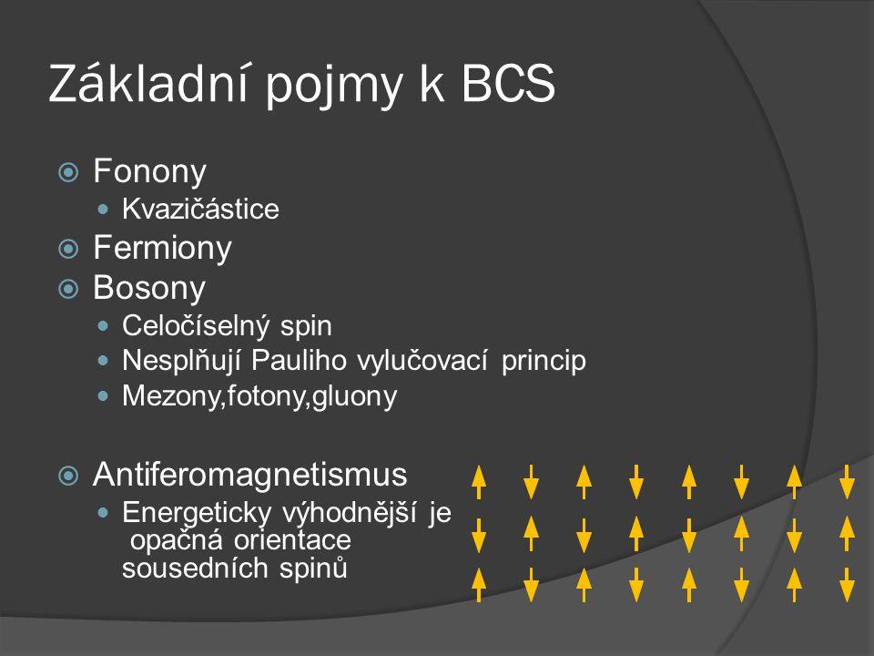Základní pojmy k BCS Fonony Fermiony Bosony Antiferomagnetismus