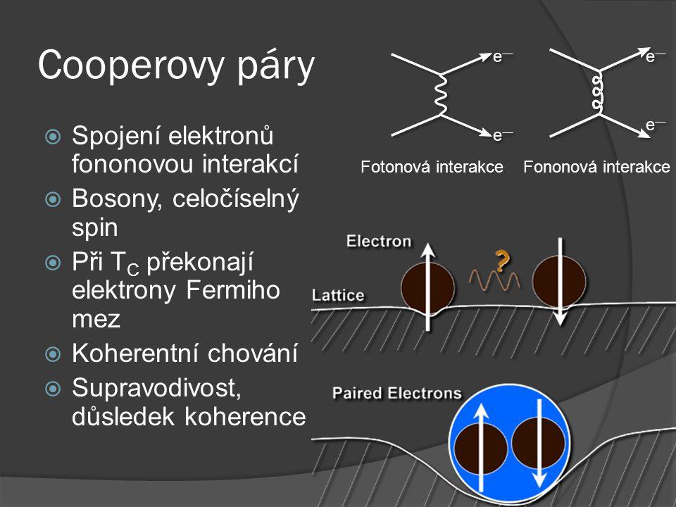 Cooperovy páry Spojení elektronů fononovou interakcí