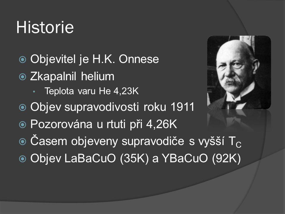 Historie Objevitel je H.K. Onnese Zkapalnil helium