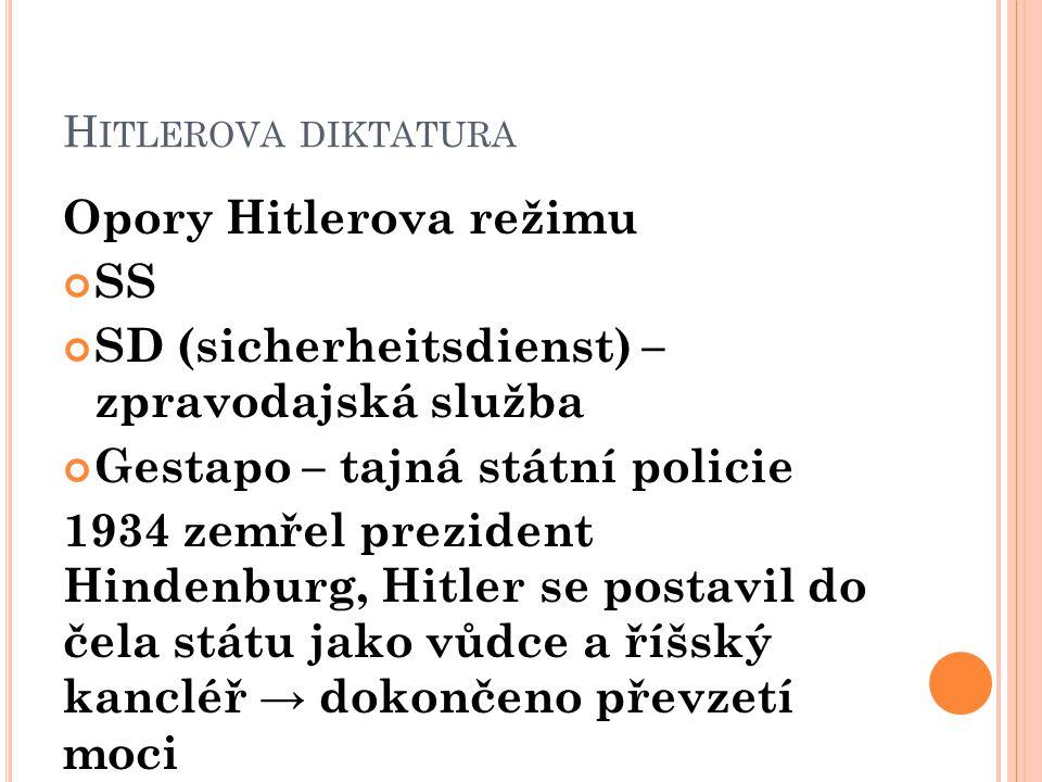 Opory Hitlerova režimu SS SD (sicherheitsdienst) – zpravodajská služba